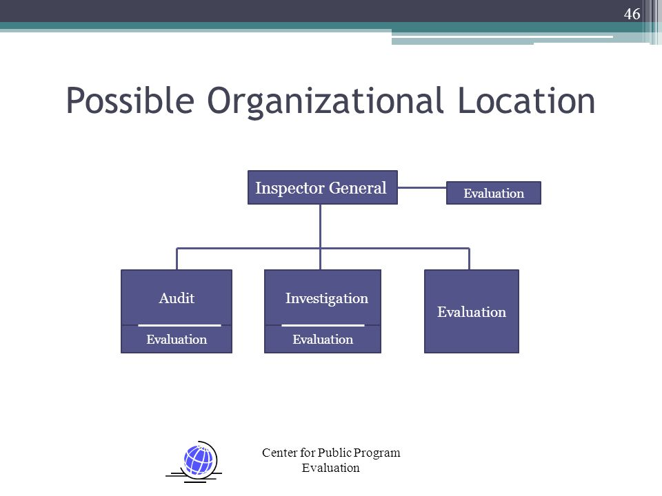 Center for Public Program Evaluation Possible Organizational Location 46 Inspector General Evaluation AuditInvestigation Evaluation