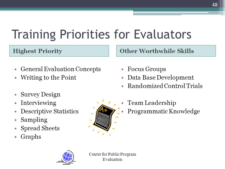 Center for Public Program Evaluation Training Priorities for Evaluators Highest PriorityOther Worthwhile Skills General Evaluation Concepts Writing to the Point Survey Design Interviewing Descriptive Statistics Sampling Spread Sheets Graphs Focus Groups Data Base Development Randomized Control Trials Team Leadership Programmatic Knowledge 48