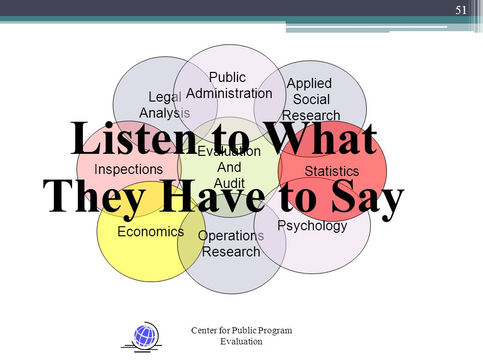 Center for Public Program Evaluation 51 Legal Analysis Inspections Economics Evaluation And Audit Operations Research Applied Social Research Psychology Statistics Public Administration Listen to What They Have to Say
