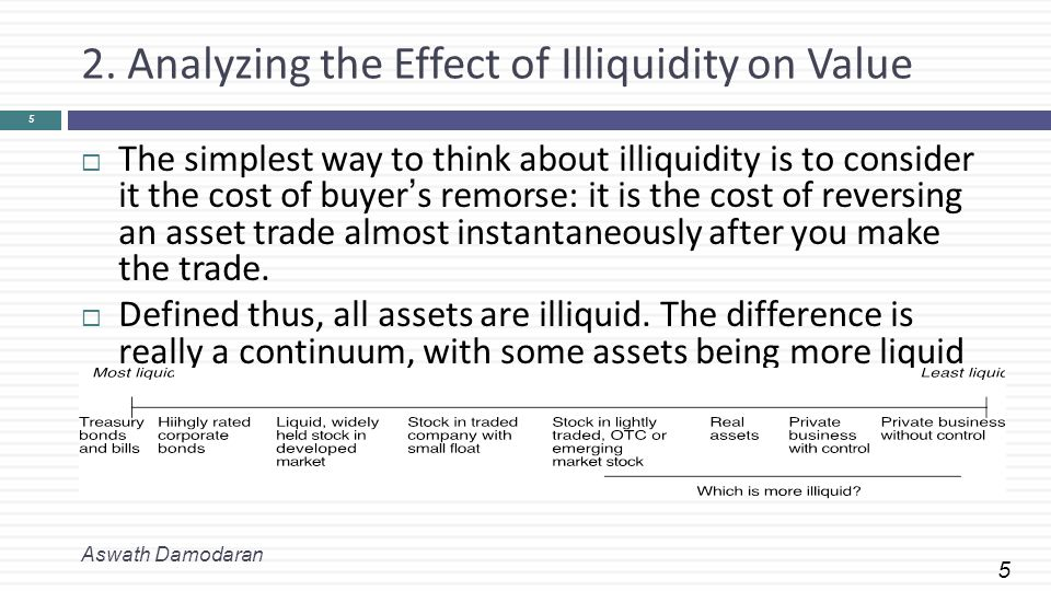 5 2. Analyzing the Effect of Illiquidity on Value Aswath Damodaran 5  The simplest way to think about illiquidity is to consider it the cost of buyer