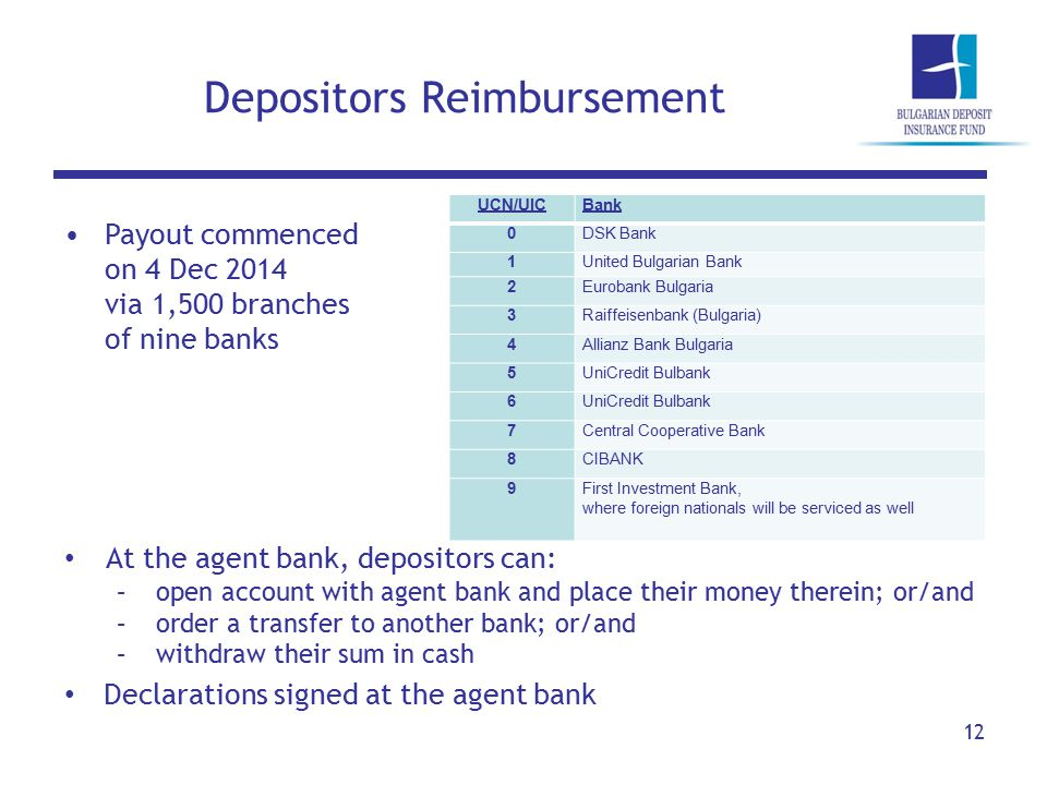 Depositors Reimbursement 12 Payout commenced on 4 Dec 2014 via 1,500 branches of nine banks At the agent bank, depositors can: –open account with agen