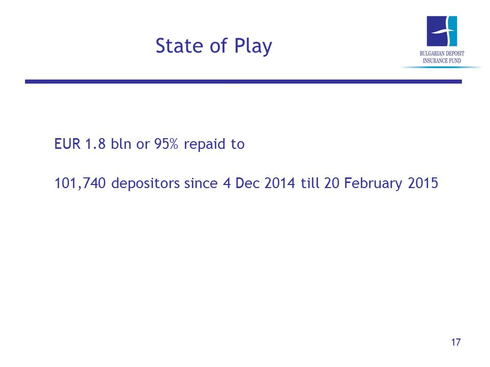 State of Play 17 EUR 1.8 bln or 95% repaid to 101,740 depositors since 4 Dec 2014 till 20 February 2015