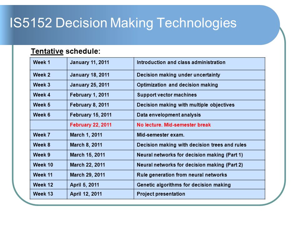 IS5152 Decision Making Technologies Tentative schedule: Week 1January 11, 2011Introduction and class administration Week 2January 18, 2011Decision making under uncertainty Week 3January 25, 2011Optimization and decision making Week 4February 1, 2011Support vector machines Week 5February 8, 2011Decision making with multiple objectives Week 6February 15, 2011Data envelopment analysis February 22, 2011No lecture.