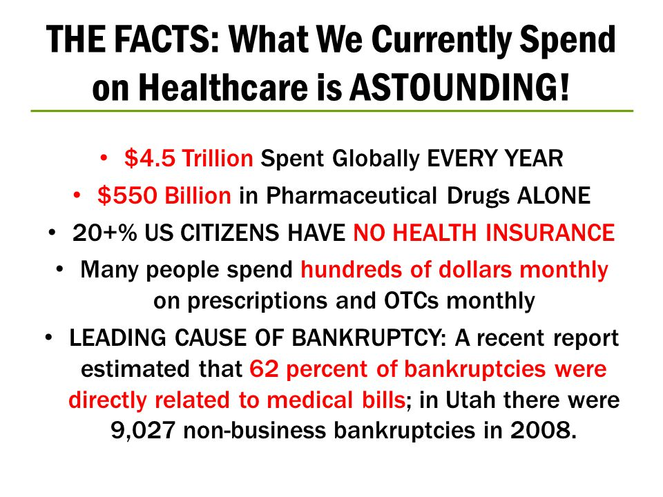 THE FACTS: What We Currently Spend on Healthcare is ASTOUNDING! $4.5 Trillion Spent Globally EVERY YEAR $550 Billion in Pharmaceutical Drugs ALONE 20+