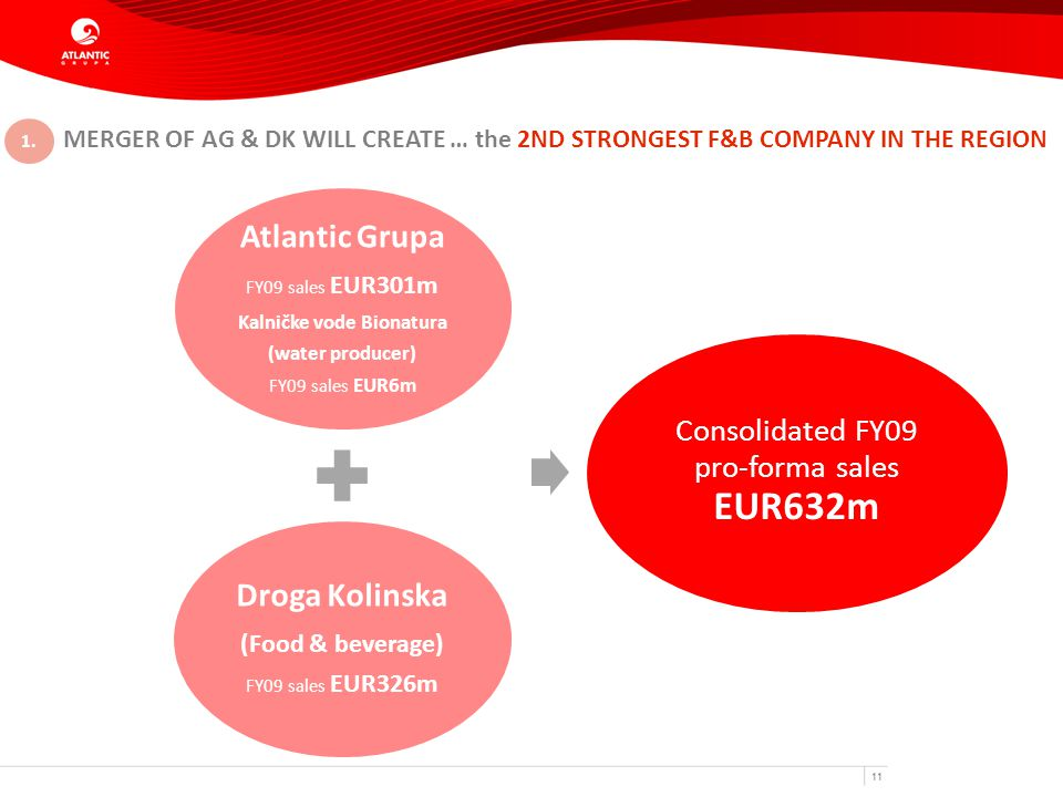 11 MERGER OF AG & DK WILL CREATE … the 2ND STRONGEST F&B COMPANY IN THE REGION 1.