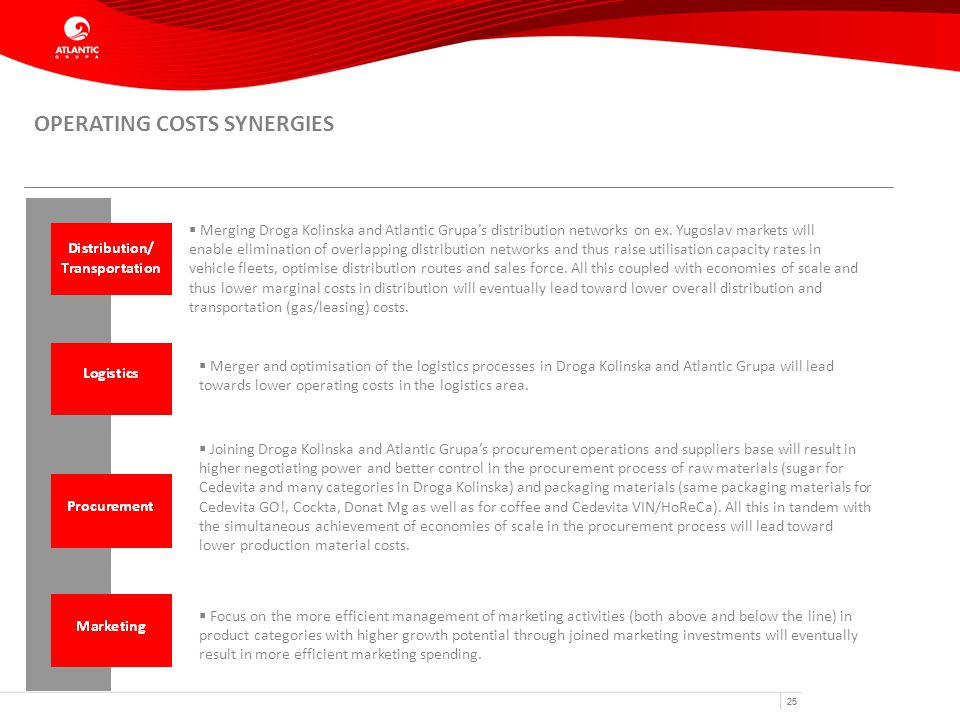 25 OPERATING COSTS SYNERGIES  Merging Droga Kolinska and Atlantic Grupa's distribution networks on ex.