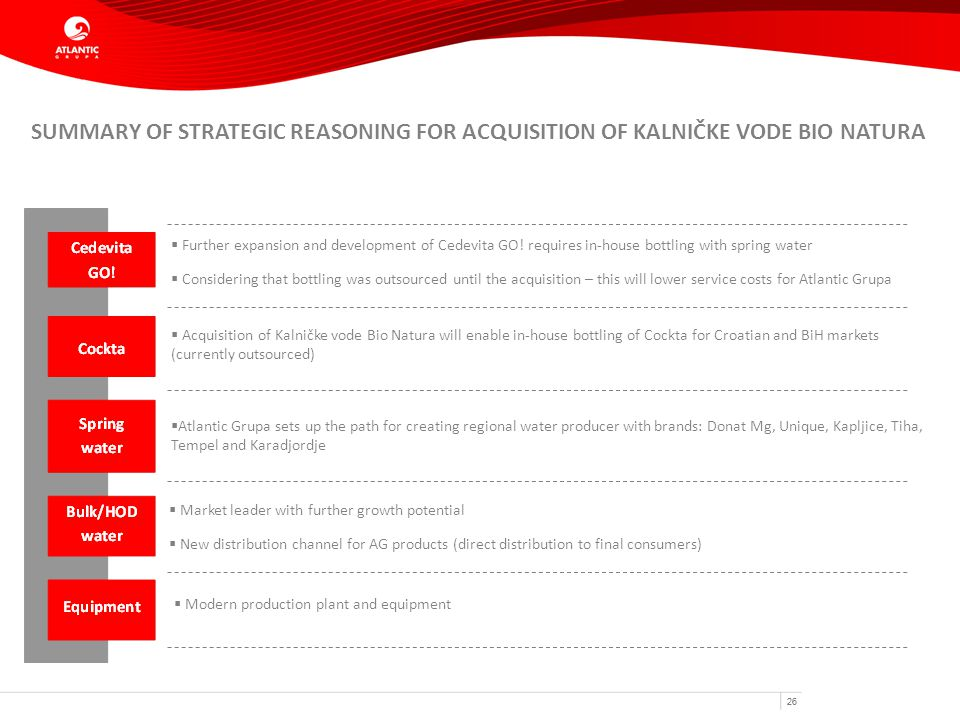 26 SUMMARY OF STRATEGIC REASONING FOR ACQUISITION OF KALNIČKE VODE BIO NATURA  Further expansion and development of Cedevita GO.