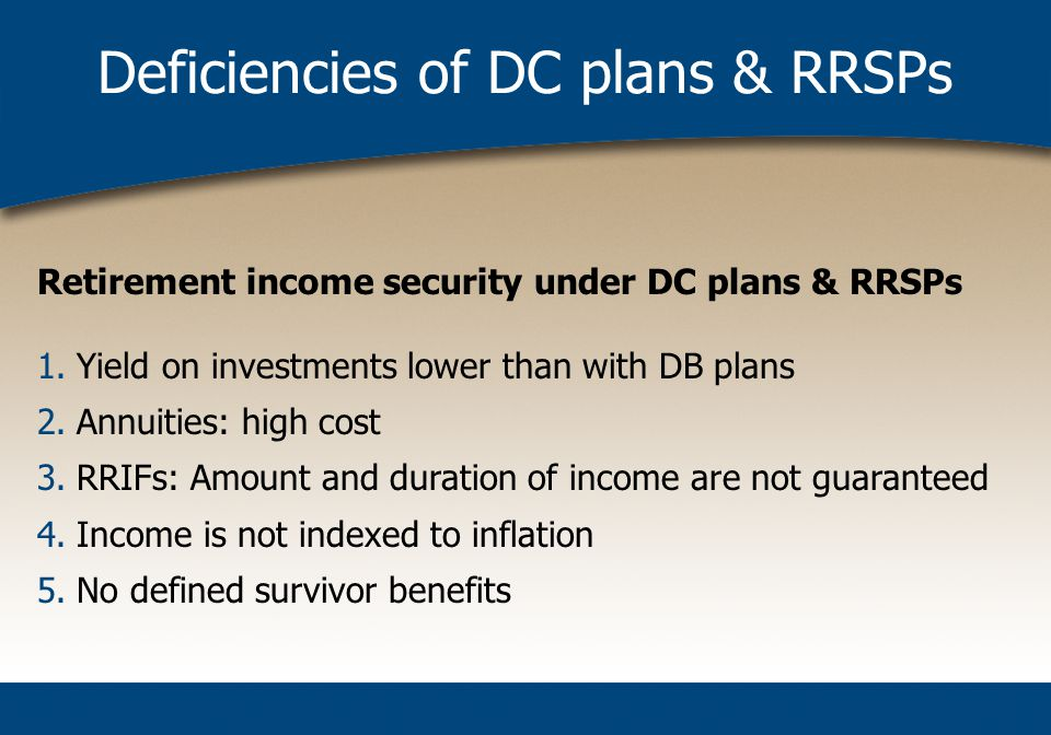 Deficiencies of DC plans & RRSPs Retirement income security under DC plans & RRSPs 1.Yield on investments lower than with DB plans 2.Annuities: high cost 3.RRIFs: Amount and duration of income are not guaranteed 4.Income is not indexed to inflation 5.No defined survivor benefits