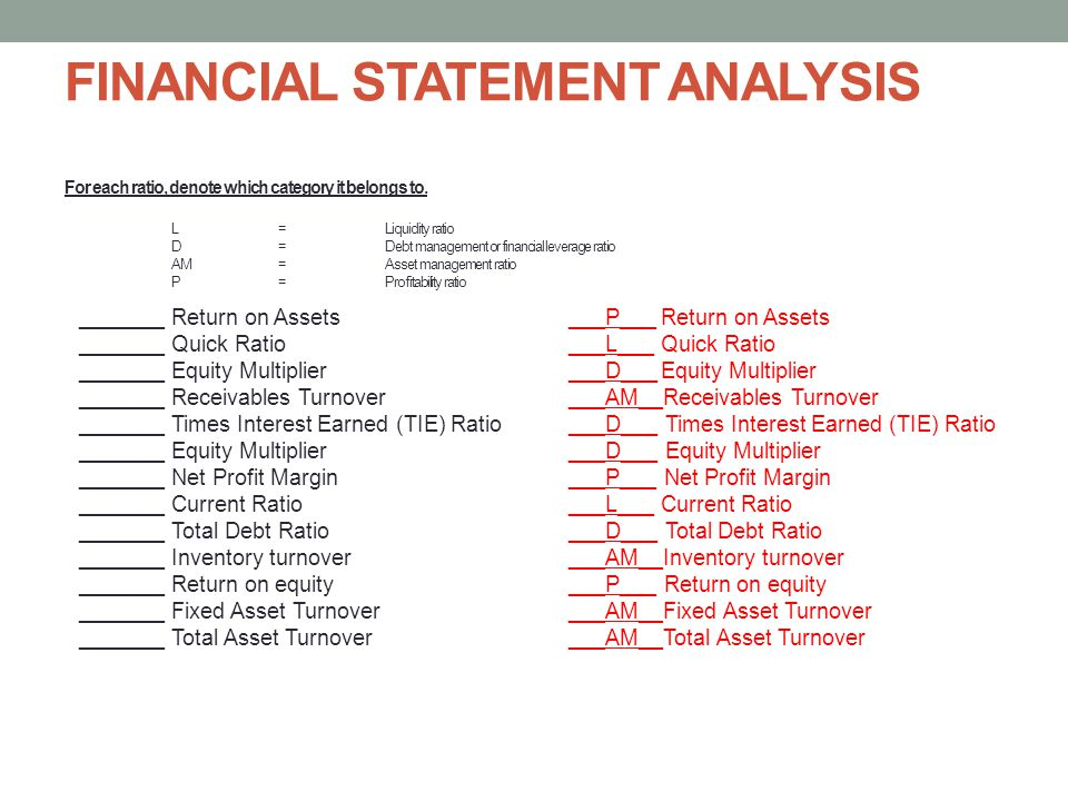 FINANCIAL STATEMENT ANALYSIS For each ratio, denote which category it belongs to. L=Liquidity ratio D=Debt management or financial leverage ratio AM=A
