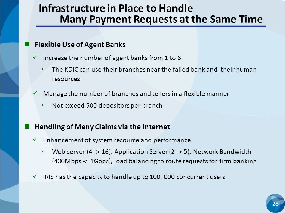 28 Infrastructure in Place to Handle Many Payment Requests at the Same Time Flexible Use of Agent Banks Increase the number of agent banks from 1 to 6