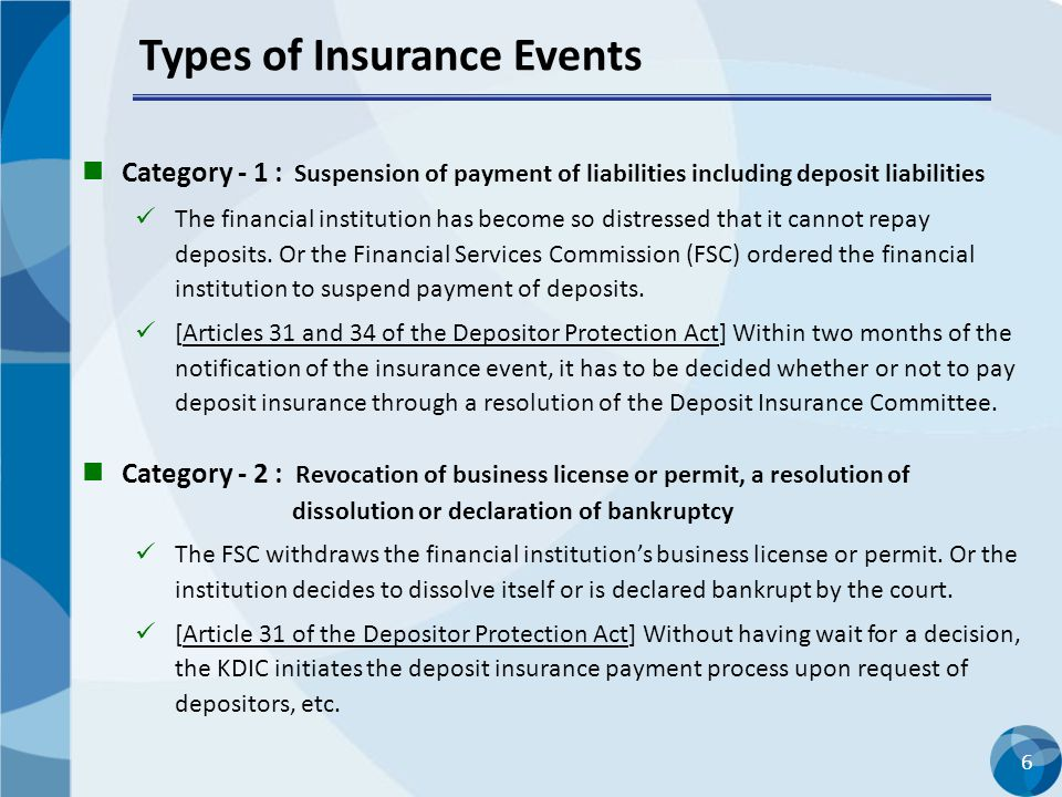 6 Types of Insurance Events Category - 1 : Suspension of payment of liabilities including deposit liabilities The financial institution has become so