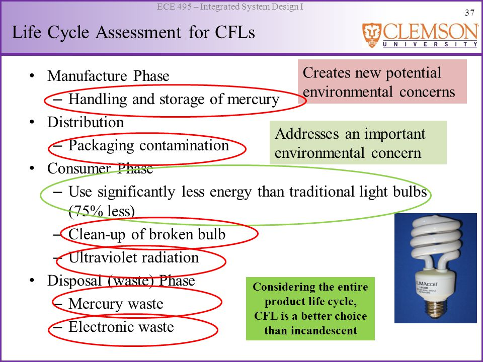 37 ECE 495 – Integrated System Design I Life Cycle Assessment for CFLs Manufacture Phase – Handling and storage of mercury Distribution – Packaging co