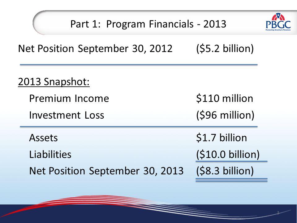 Part 1: Key Statistics PBGC Multiemployer Program Net Financial Position 4 BILLIONS