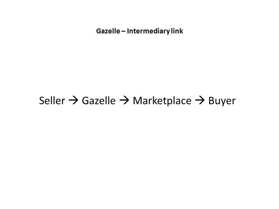 Gazelle – Intermediary link Seller  Gazelle  Marketplace  Buyer