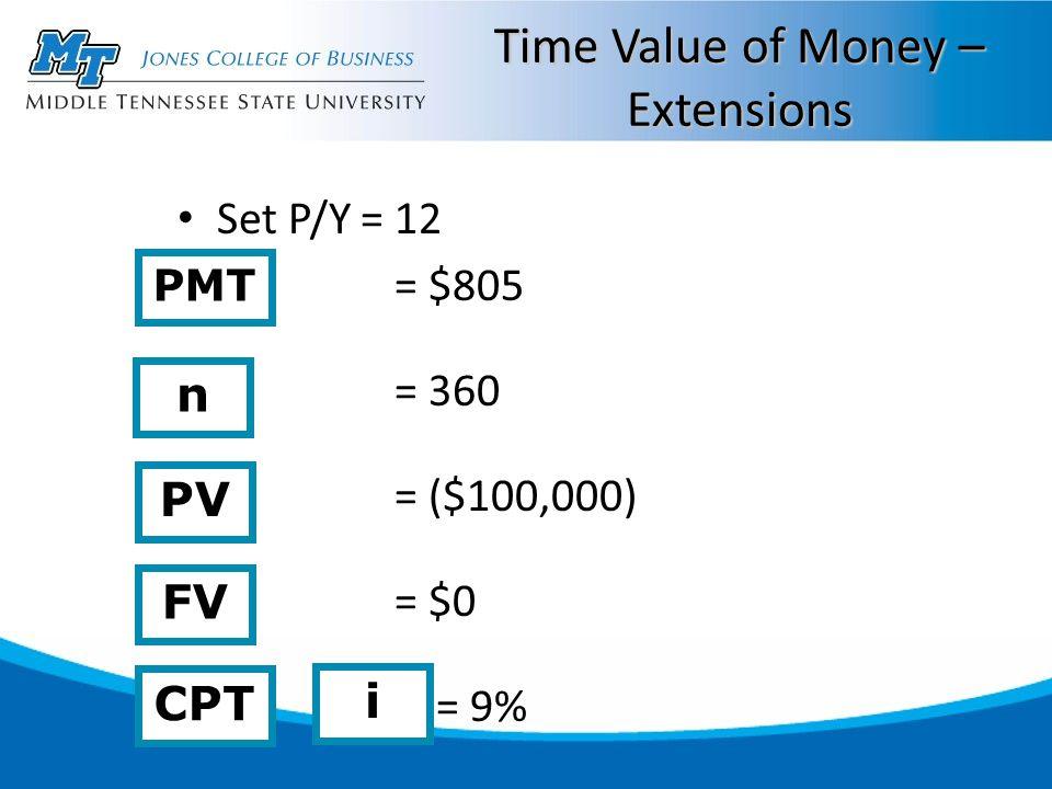 Time Value of Money – Extensions Set P/Y = 12 = $805 = 360 = ($100,000) = $0 = 9% n i CPT PV PMT FV