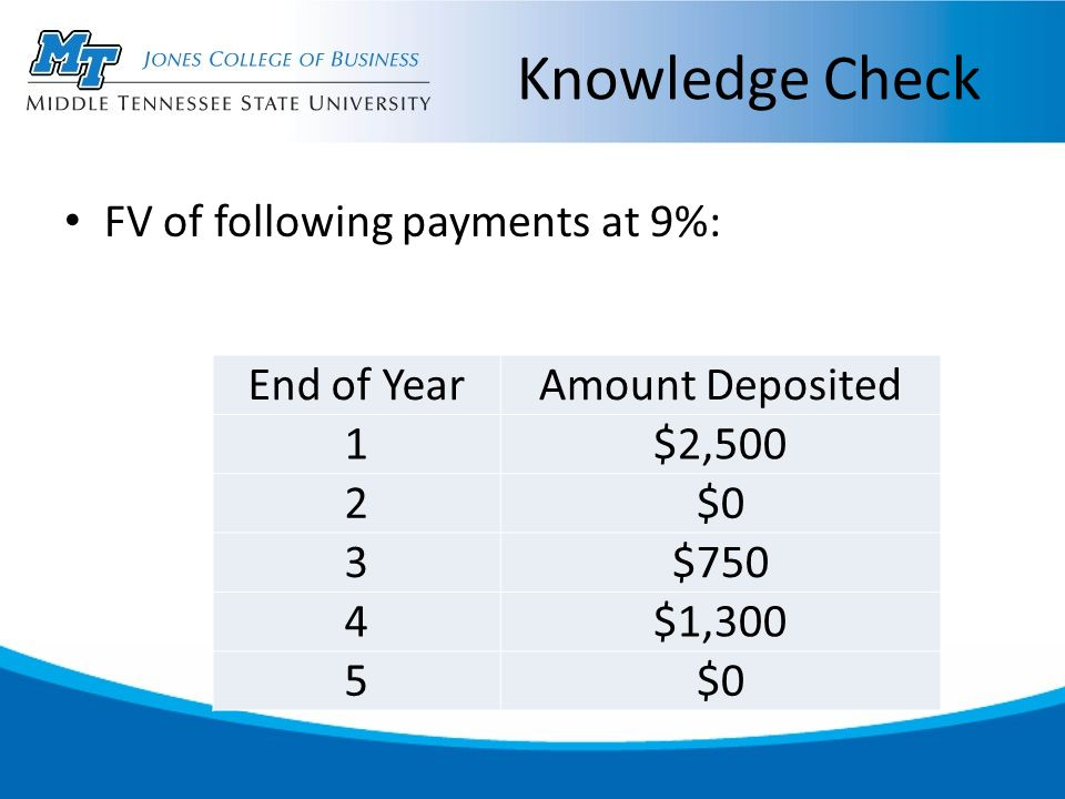 Knowledge Check FV of following payments at 9%: End of YearAmount Deposited 1$2,500 2$0 3$750 4$1,300 5$0