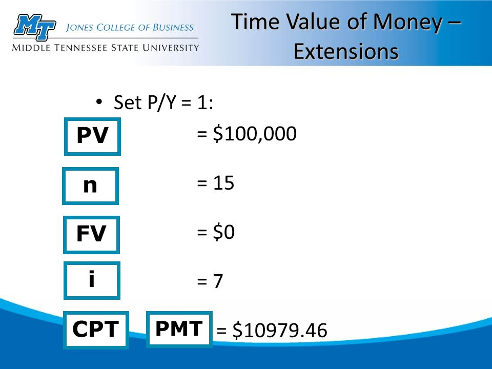 Time Value of Money – Extensions Set P/Y = 1: = $100,000 = 15 = $0 = 7 = $10979.46 n i CPT FV PMT PV