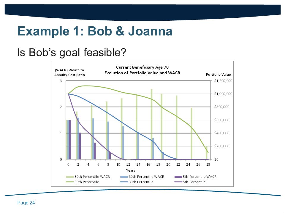 Page 24 Is Bob's goal feasible Example 1: Bob & Joanna