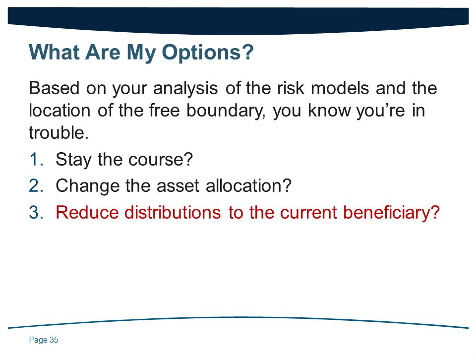 Page 35 Based on your analysis of the risk models and the location of the free boundary, you know you're in trouble.