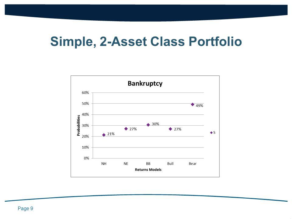 Page 9 Simple, 2-Asset Class Portfolio