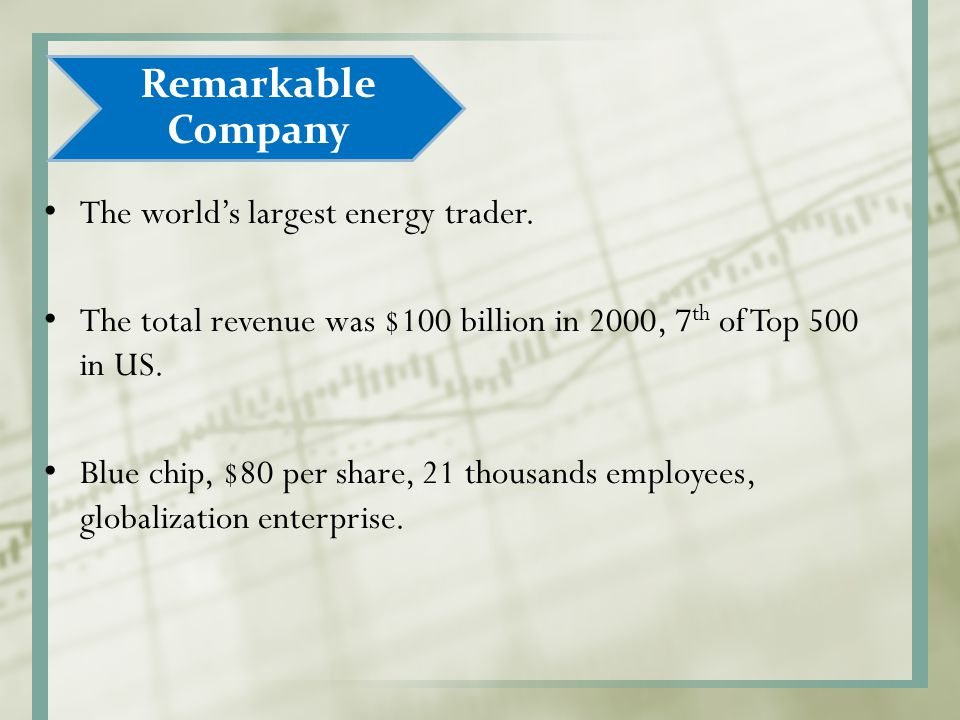 The world's largest energy trader. The total revenue was $100 billion in 2000, 7 th of Top 500 in US. Blue chip, $80 per share, 21 thousands employees