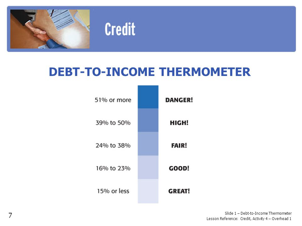 Slide 1 – Debt-to-Income Thermometer Lesson Reference: Credit, Activity 4 – Overhead 1 DEBT-TO-INCOME THERMOMETER 7
