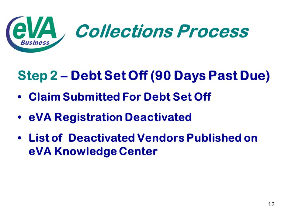 12 Collections Process Step 2 – Debt Set Off (90 Days Past Due) Claim Submitted For Debt Set Off eVA Registration Deactivated List of Deactivated Vend