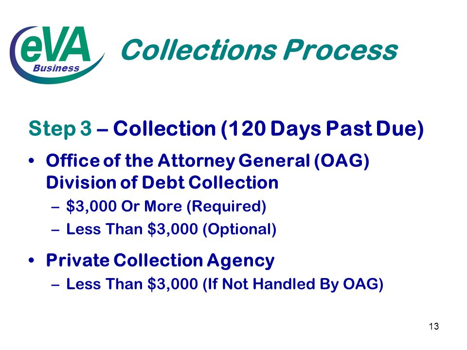 13 Collections Process Step 3 – Collection (120 Days Past Due) Office of the Attorney General (OAG) Division of Debt Collection –$3,000 Or More (Requi