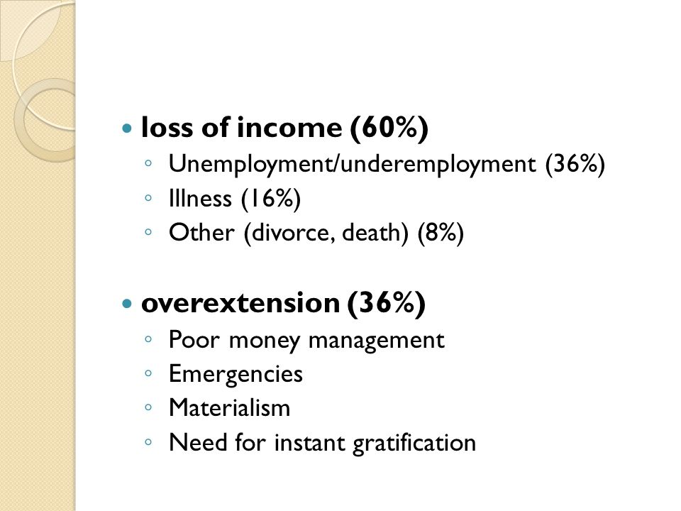 loss of income (60%) ◦ Unemployment/underemployment (36%) ◦ Illness (16%) ◦ Other (divorce, death) (8%) overextension (36%) ◦ Poor money management ◦