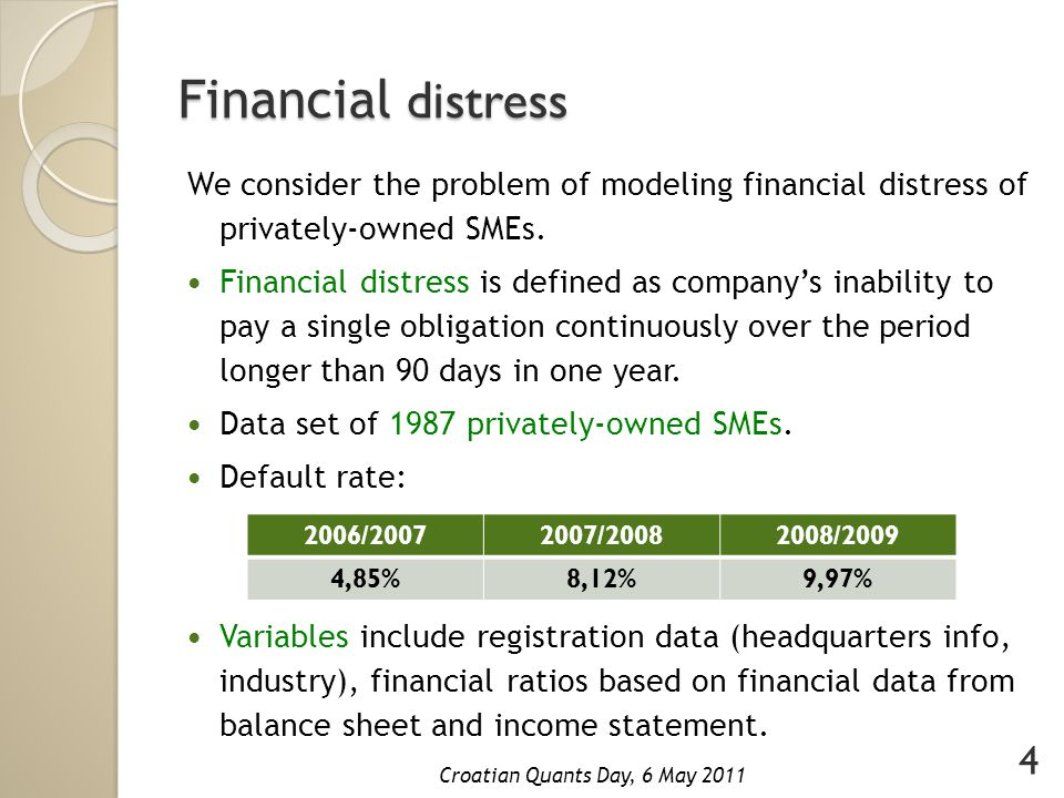 Data and Variables Source of data set: Financial Agency (FINA) Sample 2008/20092007/20082006/2007 Development – healthy companies 99013071547 Development – distressed companies 997680439 Validation – healthy companies 894917949 Validation – distressed companies 998146 5 Croatian Quants Day, 6 May 2011