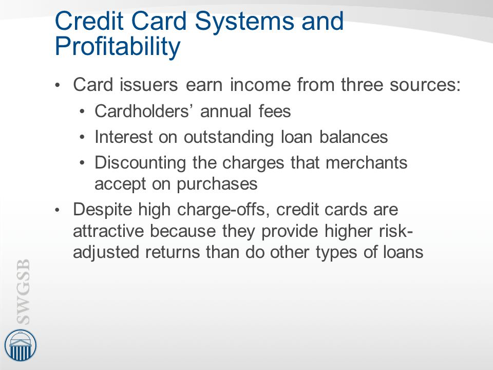 Credit Card Systems and Profitability Card issuers earn income from three sources: Cardholders' annual fees Interest on outstanding loan balances Disc