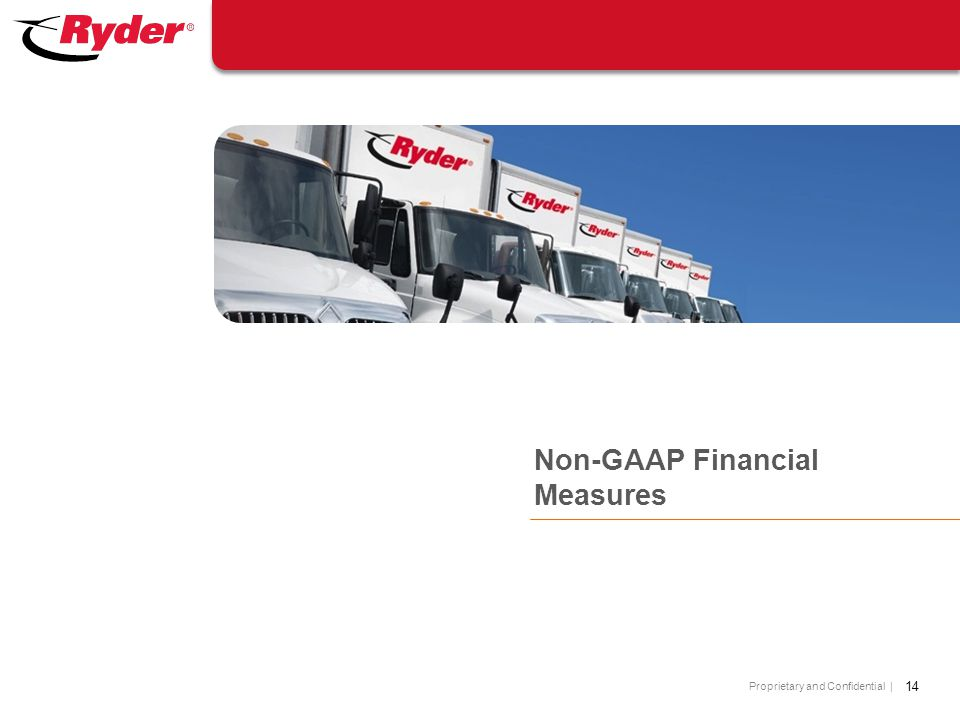 Proprietary and Confidential | Non-GAAP Financial Measures 14