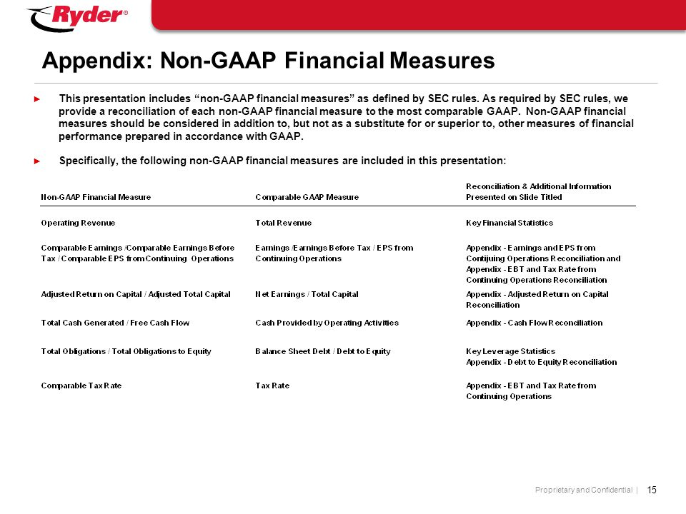 Proprietary and Confidential | ► This presentation includes non-GAAP financial measures as defined by SEC rules.