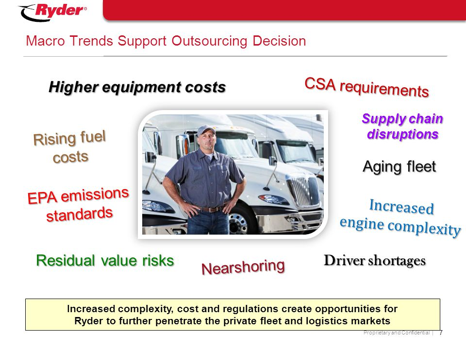 Proprietary and Confidential | Increased complexity, cost and regulations create opportunities for Ryder to further penetrate the private fleet and logistics markets 7 Higher equipment costs Increased engine complexity CSA requirements Driver shortages Residual value risks Rising fuel costs Aging fleet Supply chain disruptions EPA emissions standards Macro Trends Support Outsourcing Decision Nearshoring