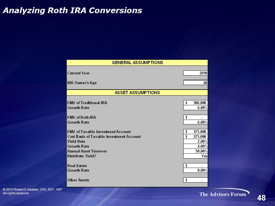 © 2010 Robert S. Keebler, CPA, MST, AEP All rights reserved. Analyzing Roth IRA Conversions 48