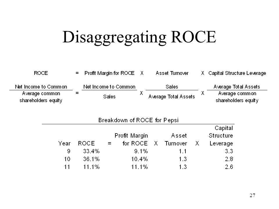 27 Disaggregating ROCE