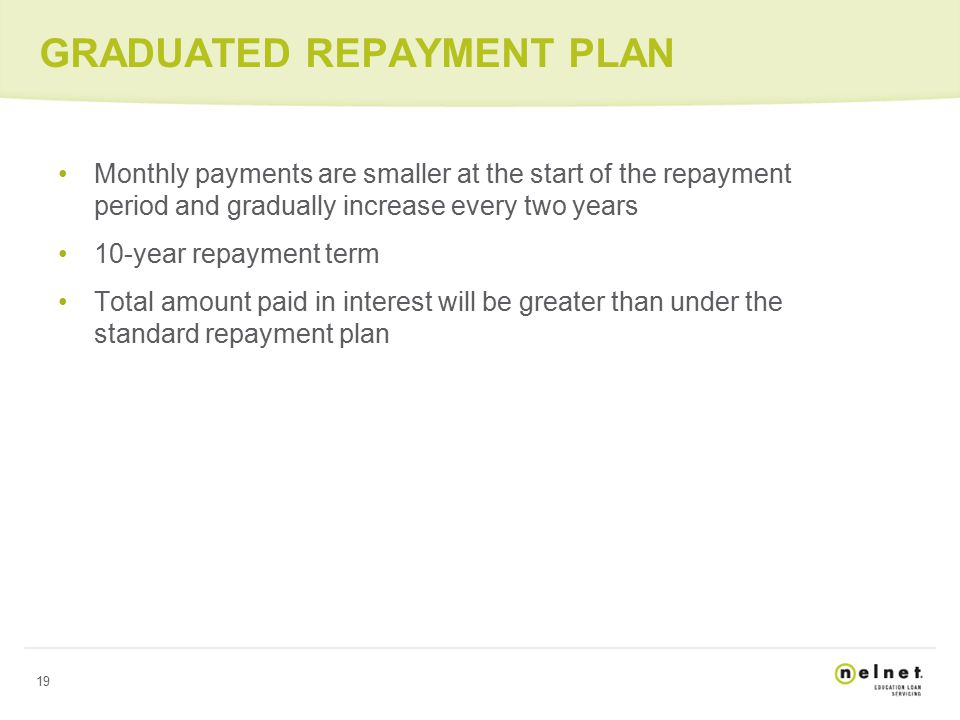 19 GRADUATED REPAYMENT PLAN Monthly payments are smaller at the start of the repayment period and gradually increase every two years 10-year repayment term Total amount paid in interest will be greater than under the standard repayment plan