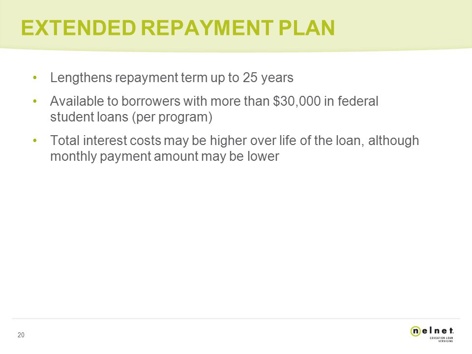 20 EXTENDED REPAYMENT PLAN Lengthens repayment term up to 25 years Available to borrowers with more than $30,000 in federal student loans (per program) Total interest costs may be higher over life of the loan, although monthly payment amount may be lower