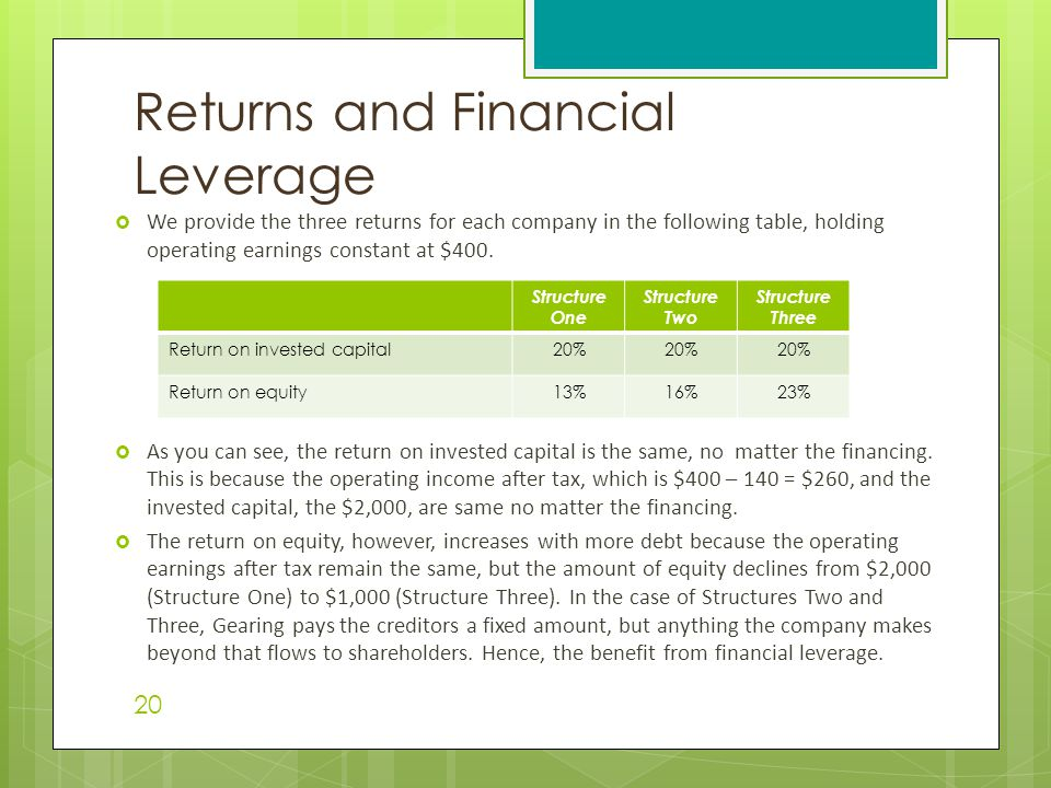 We provide the three returns for each company in the following table, holding operating earnings constant at $400.