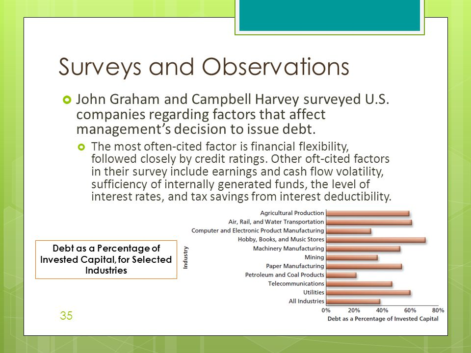  John Graham and Campbell Harvey surveyed U.S. companies regarding factors that affect management's decision to issue debt.  The most often-cited fa