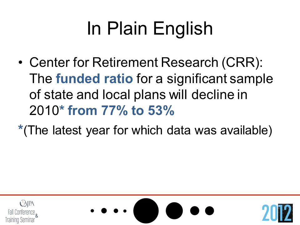 In Plain English Center for Retirement Research (CRR): The funded ratio for a significant sample of state and local plans will decline in 2010* from 77% to 53% * (The latest year for which data was available)