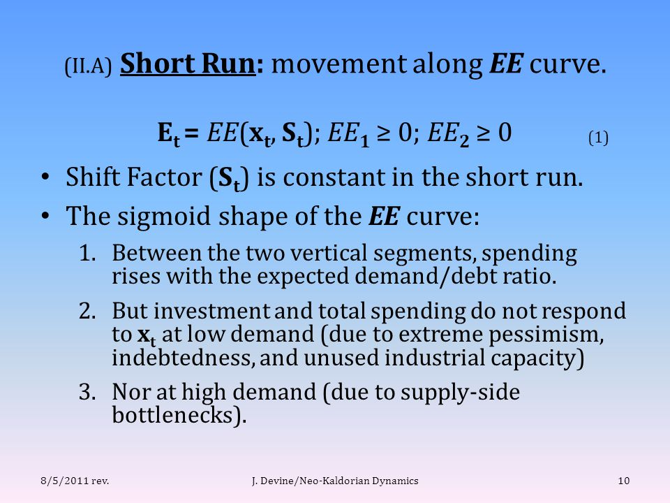 (II.A) Short Run: movement along EE curve.