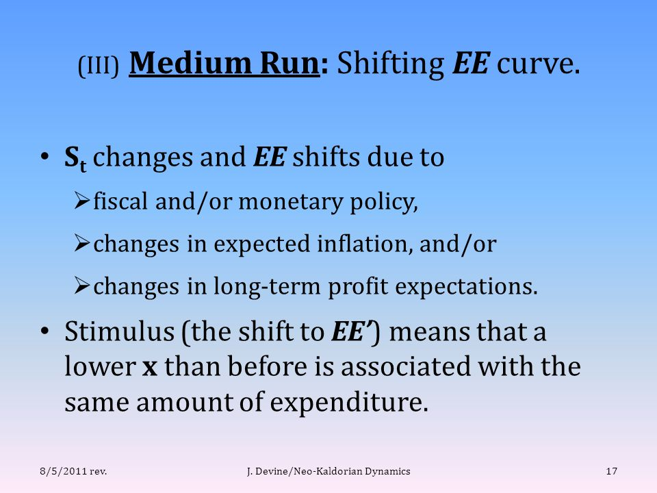 (III) Medium Run: Shifting EE curve.
