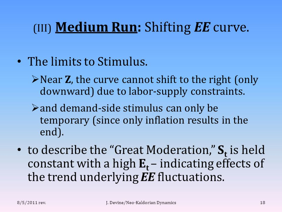 (III) Medium Run: Shifting EE curve. The limits to Stimulus.