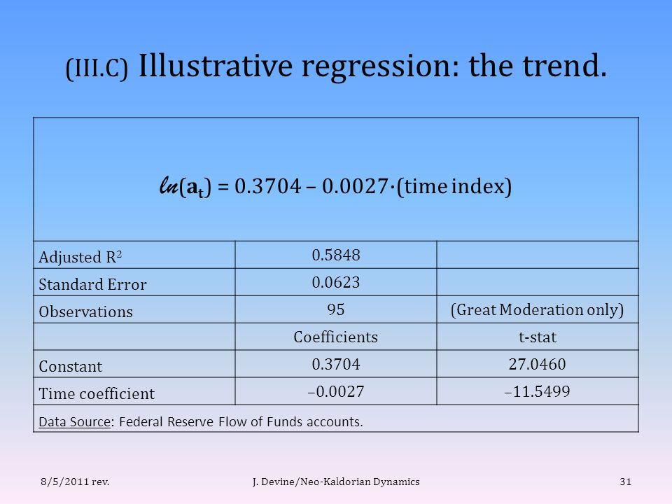 (III.C) Illustrative regression: the trend.