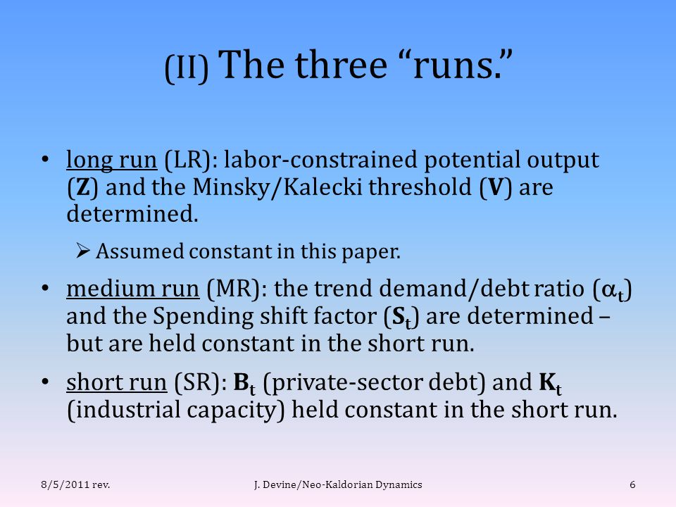 (II) The three runs. long run (LR): labor-constrained potential output (Z) and the Minsky/Kalecki threshold (V) are determined.