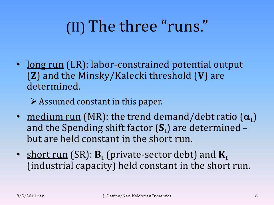 (III) Medium Run: Shifting EE curve.
