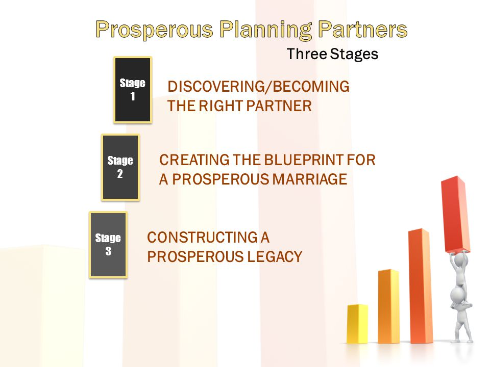 CONSTRUCTING A PROSPEROUS LEGACY DISCOVERING/BECOMING THE RIGHT PARTNER CREATING THE BLUEPRINT FOR A PROSPEROUS MARRIAGE Three Stages Stage 1 Stage 2