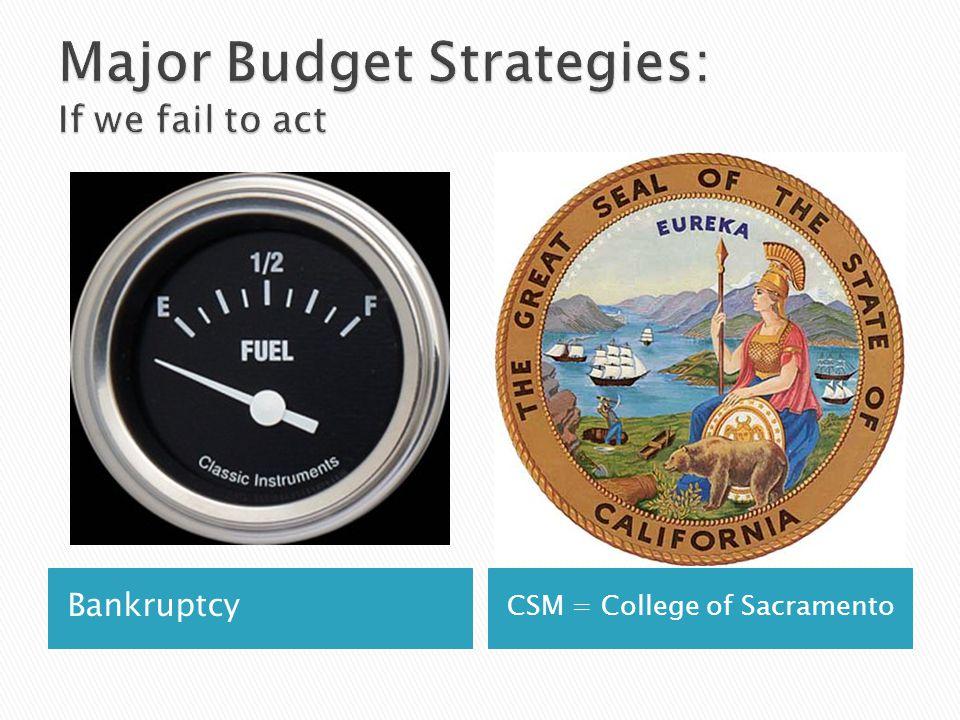 Bankruptcy CSM = College of Sacramento