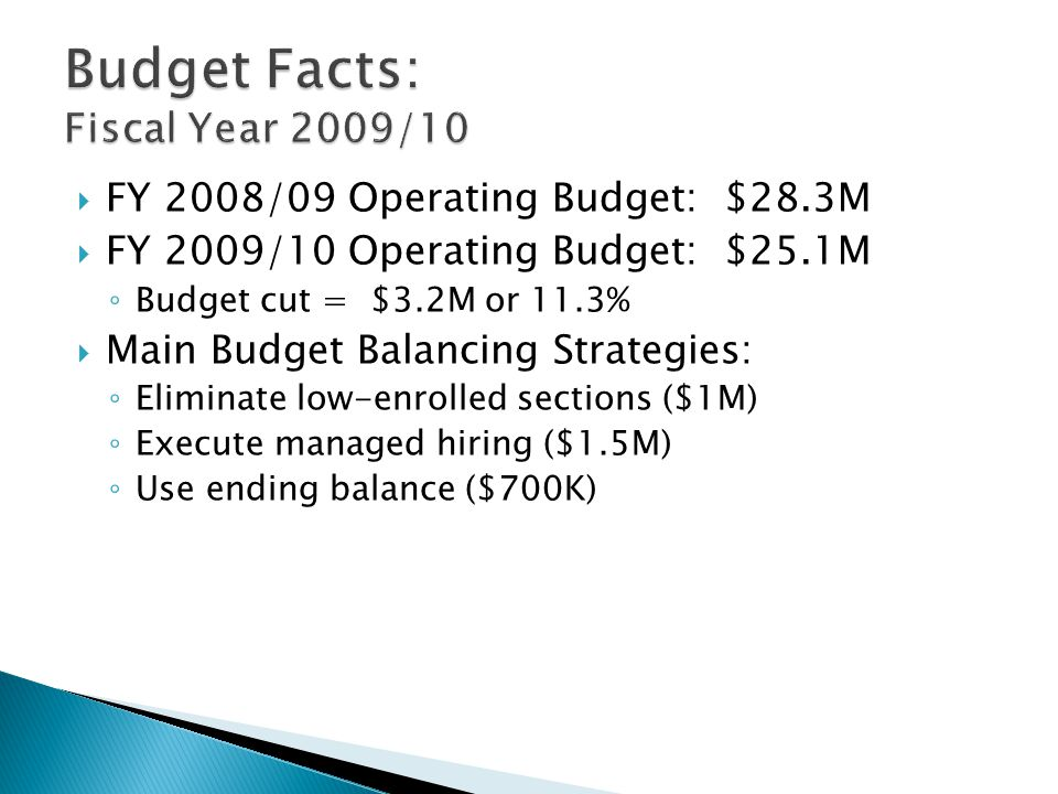  FY 2008/09 Operating Budget: $28.3M  FY 2009/10 Operating Budget: $25.1M ◦ Budget cut = $3.2M or 11.3%  Main Budget Balancing Strategies: ◦ Eliminate low-enrolled sections ($1M) ◦ Execute managed hiring ($1.5M) ◦ Use ending balance ($700K)